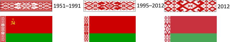 Флаг Беларусь от FlagMaster.com.ua